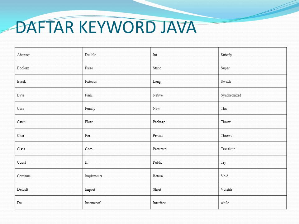 DAFTAR KEYWORD JAVA Abstract Double Int Strictfp Boolean False Static