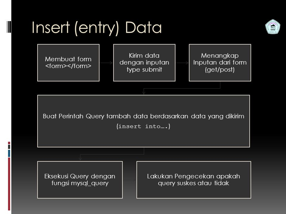 Insert (entry) Data Membuat form <form></form>