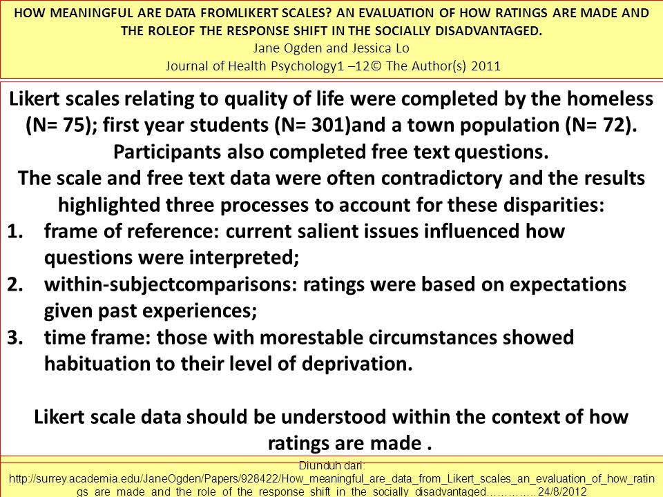 HOW MEANINGFUL ARE DATA FROMLIKERT SCALES