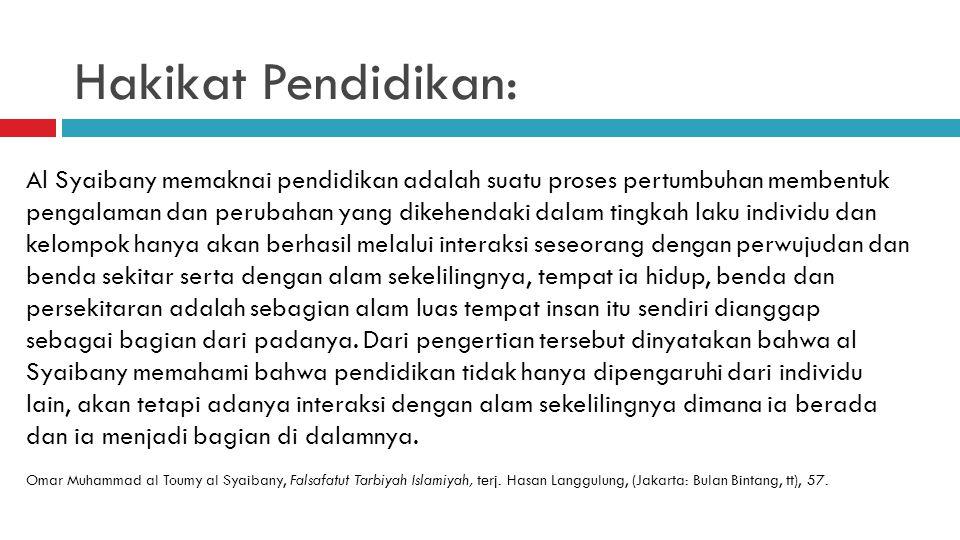 Hakikat Pendidikan: