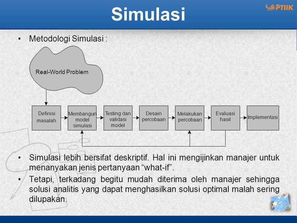 Simulasi Metodologi Simulasi :