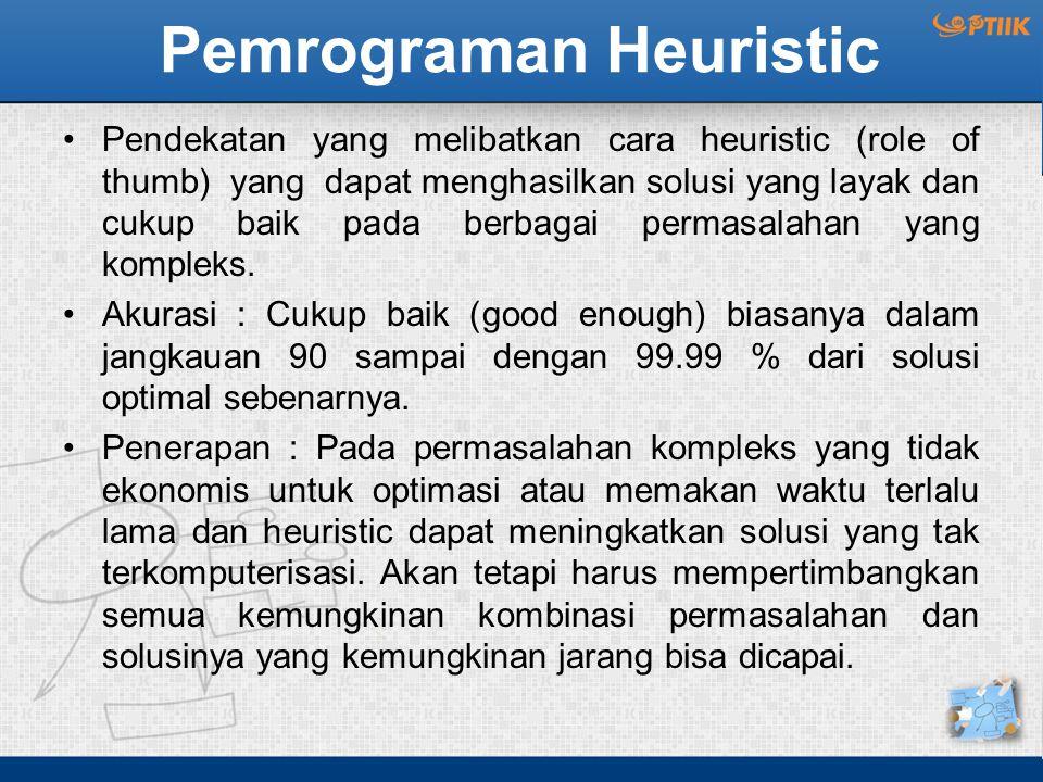 Pemrograman Heuristic