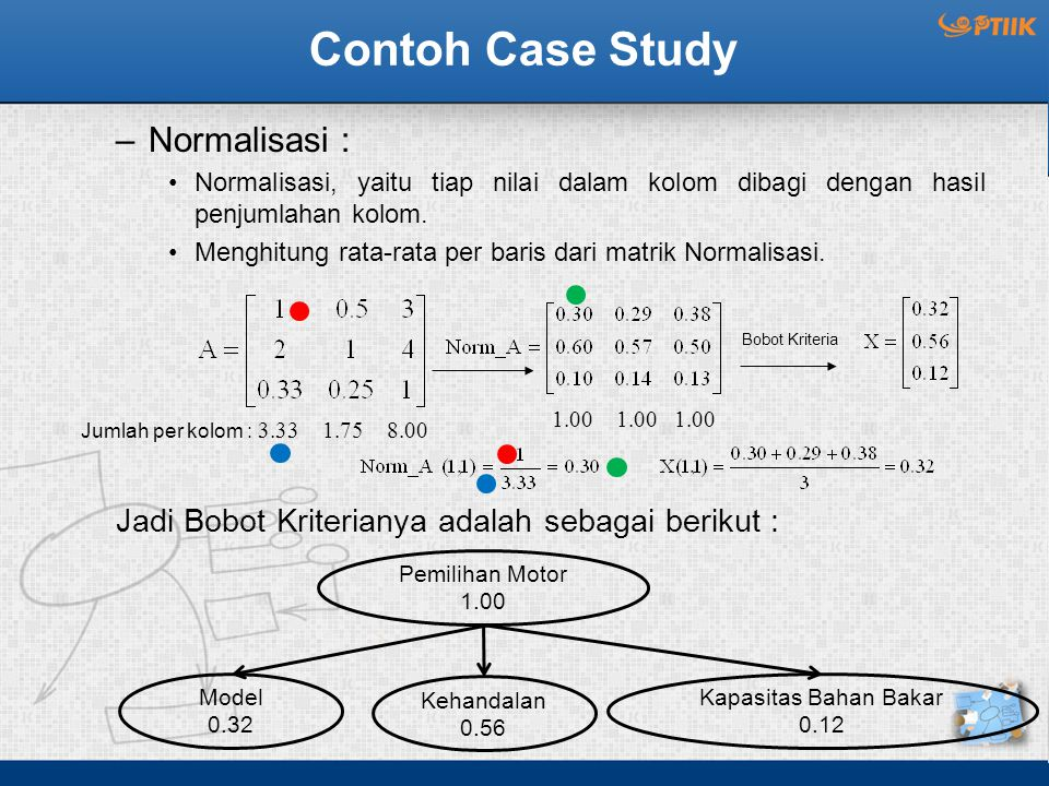 Contoh Case Study Normalisasi :