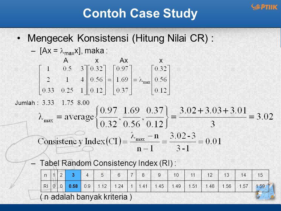 Contoh Case Study Mengecek Konsistensi (Hitung Nilai CR) :