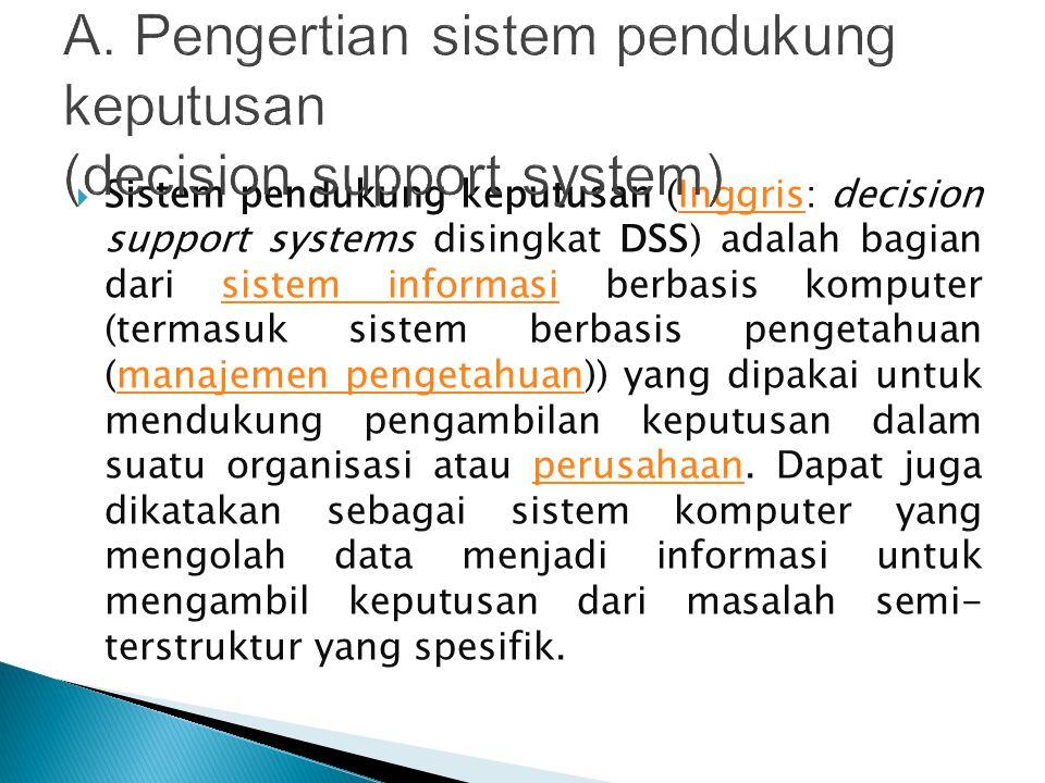 A. Pengertian sistem pendukung keputusan (decision support system)