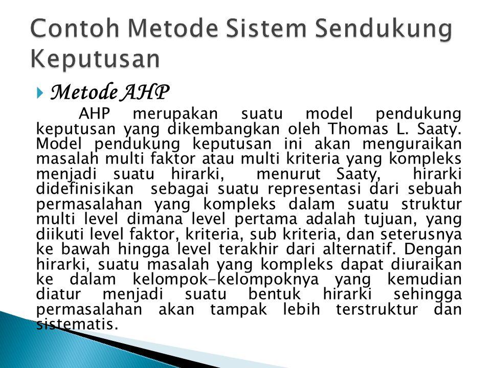 Contoh Metode Sistem Sendukung Keputusan