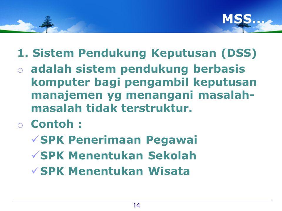 MSS… 1. Sistem Pendukung Keputusan (DSS)
