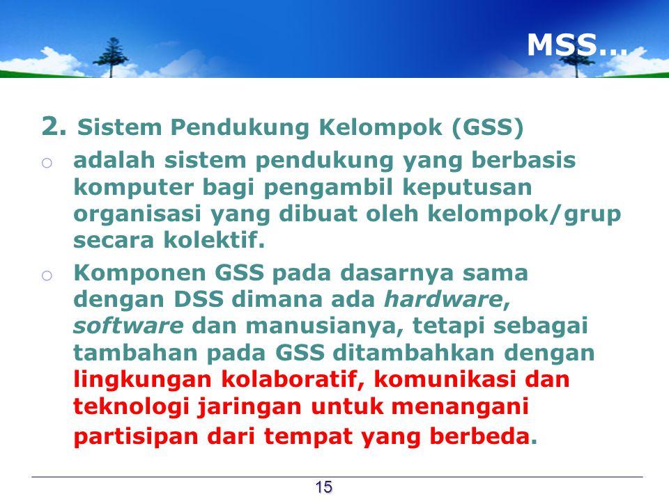 MSS… 2. Sistem Pendukung Kelompok (GSS)