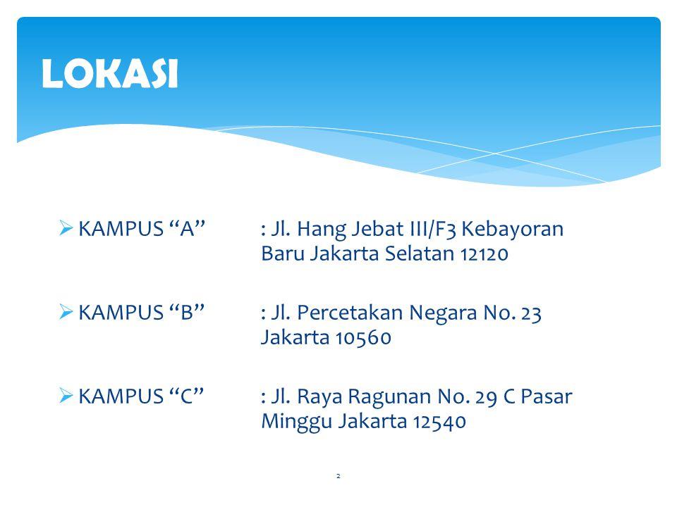 LOKASI KAMPUS A : Jl. Hang Jebat III/F3 Kebayoran Baru Jakarta Selatan 12120. KAMPUS B : Jl. Percetakan Negara No. 23 Jakarta 10560.