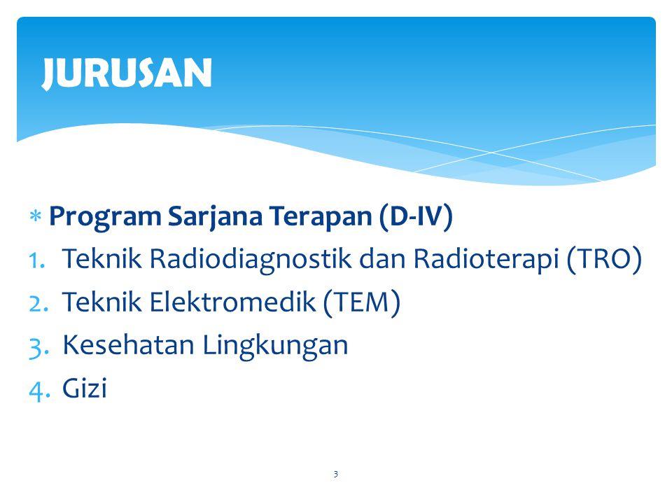 JURUSAN Program Sarjana Terapan (D-IV)