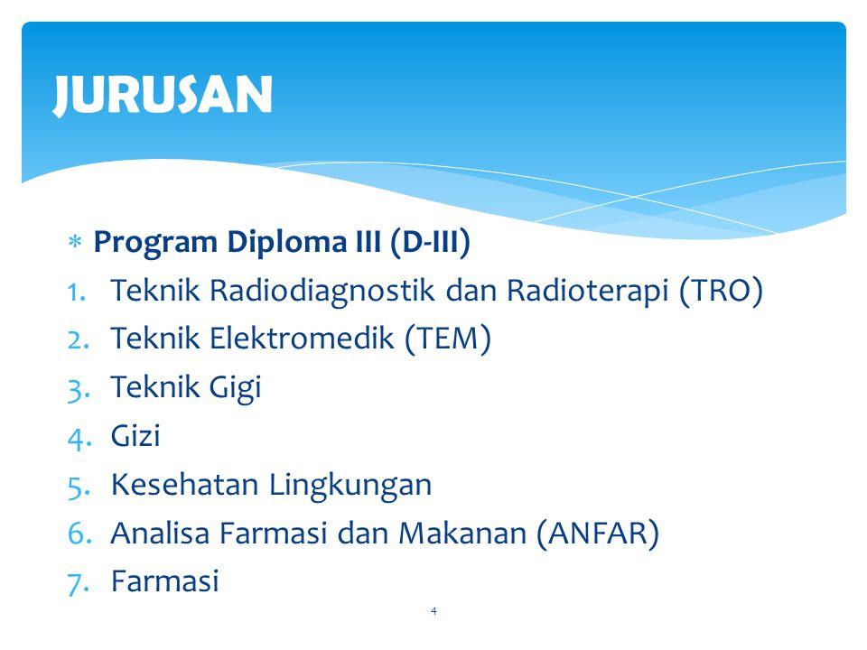 JURUSAN Program Diploma III (D-III)