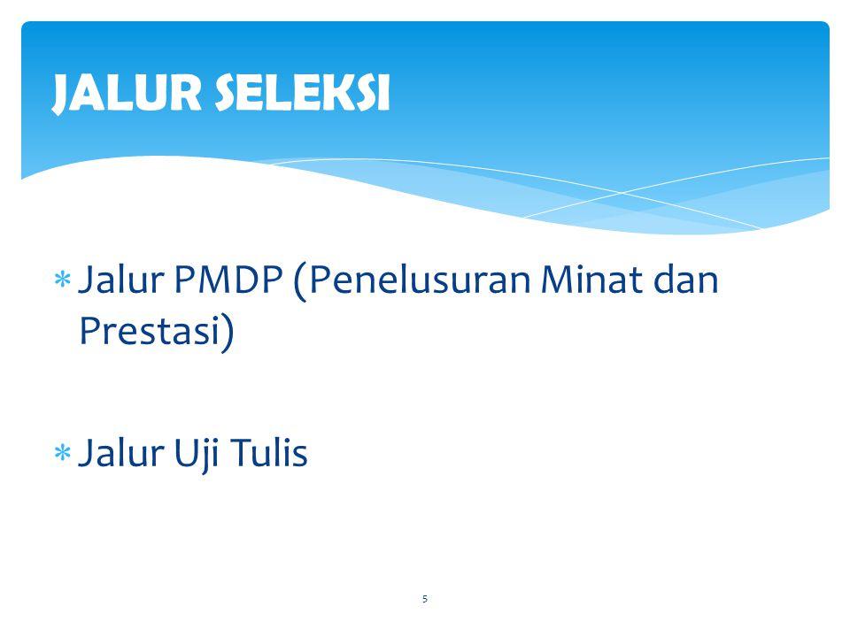 JALUR SELEKSI Jalur PMDP (Penelusuran Minat dan Prestasi)