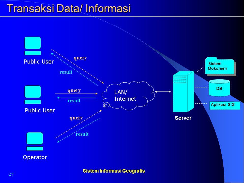 Transaksi Data/ Informasi