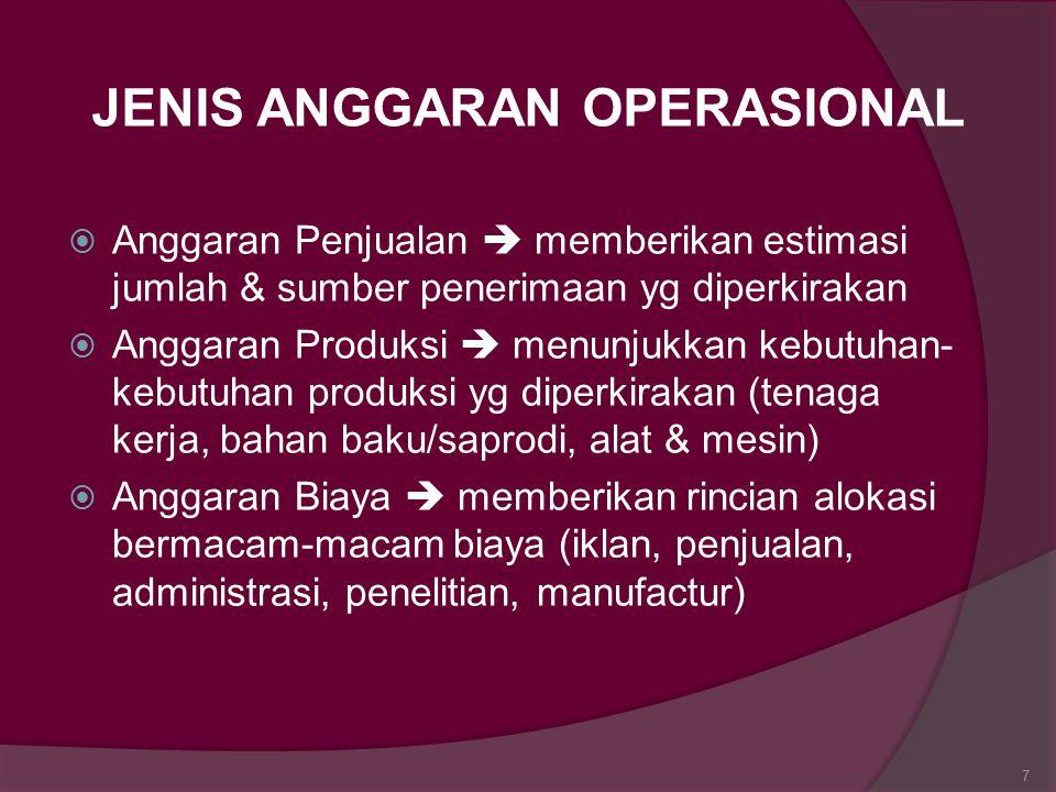 JENIS ANGGARAN OPERASIONAL