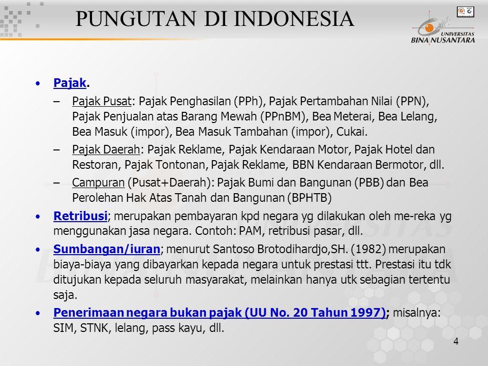 PUNGUTAN DI INDONESIA Pajak.