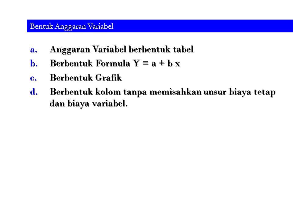 Anggaran Variabel berbentuk tabel Berbentuk Formula Y = a + b x