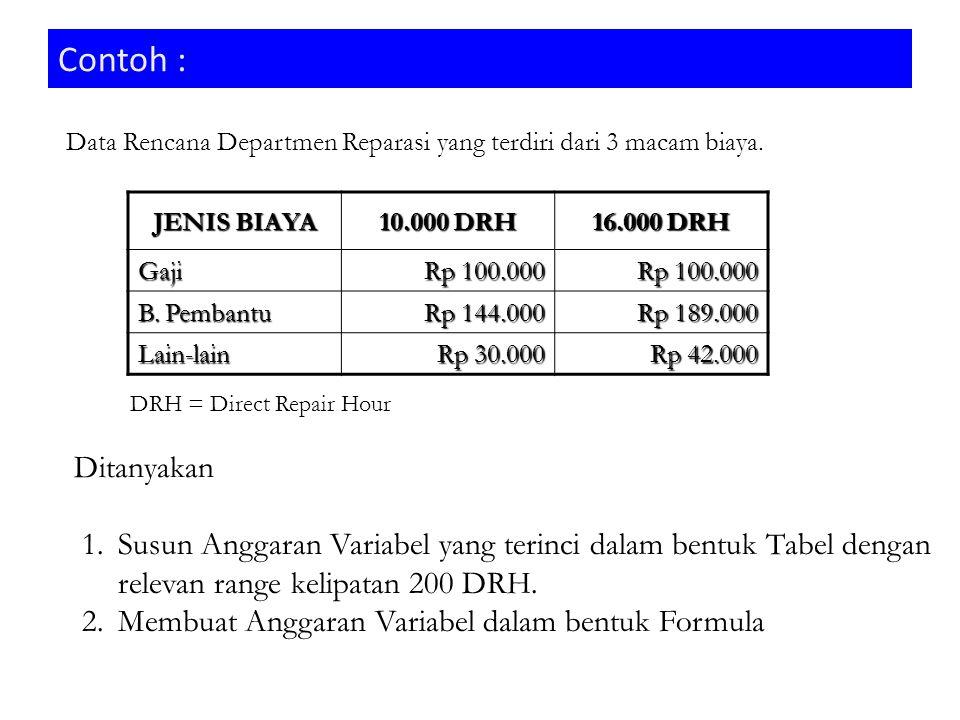 Contoh : Data Rencana Departmen Reparasi yang terdiri dari 3 macam biaya. JENIS BIAYA. 10.000 DRH.