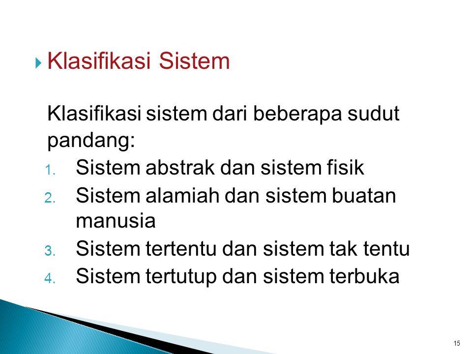 Klasifikasi Sistem Sistem abstrak dan sistem fisik