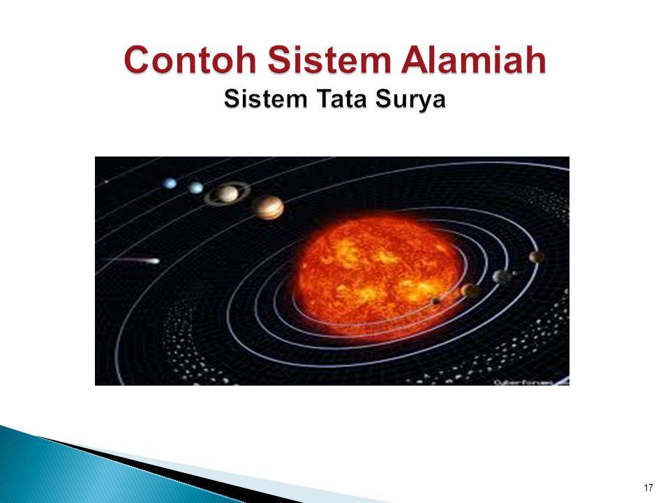 Contoh Sistem Alamiah Sistem Tata Surya