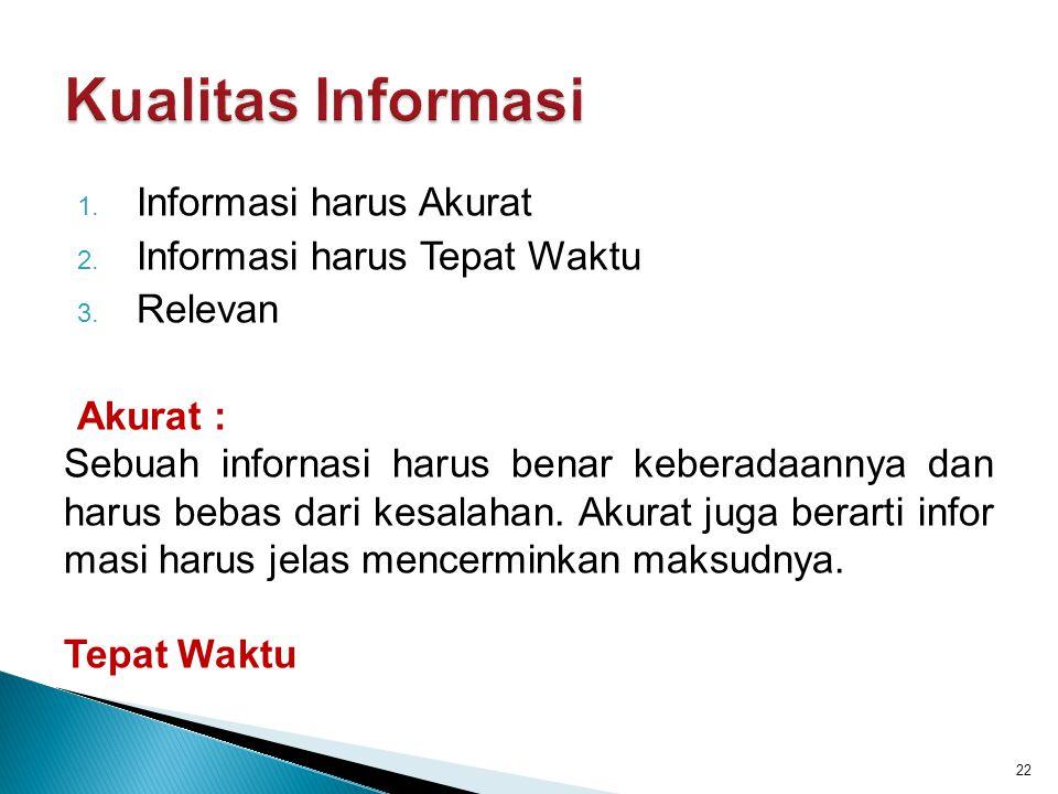 Kualitas Informasi Informasi harus Akurat Informasi harus Tepat Waktu