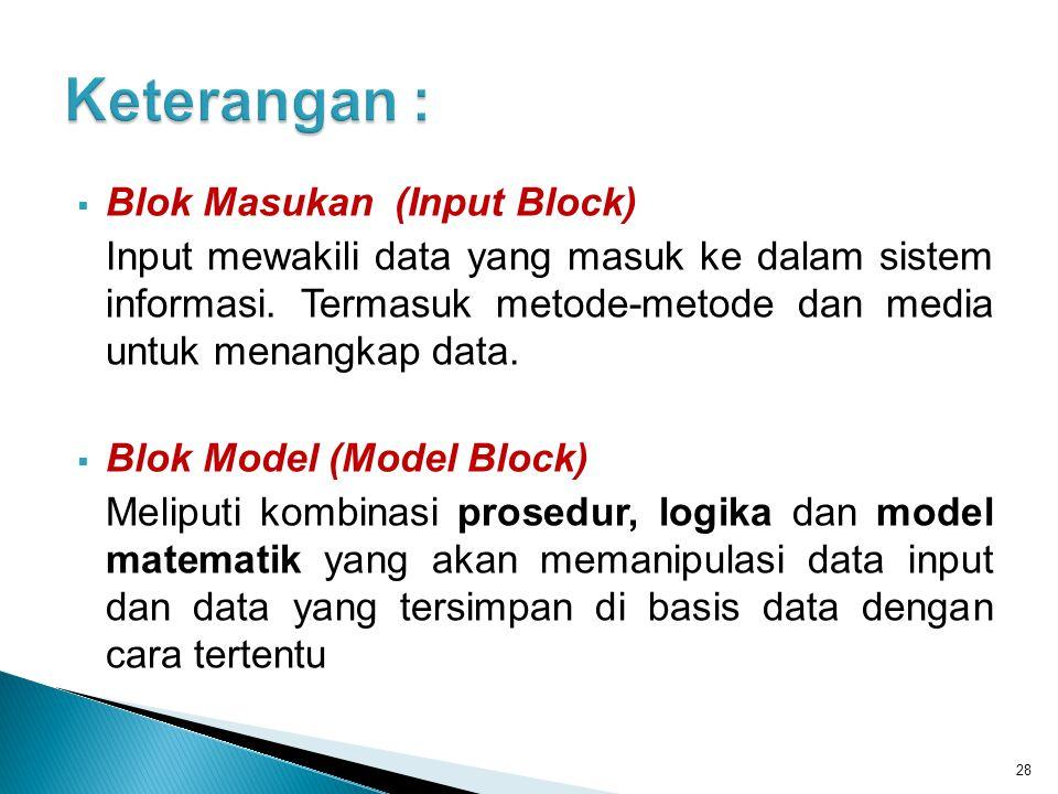 Keterangan : Blok Masukan (Input Block)