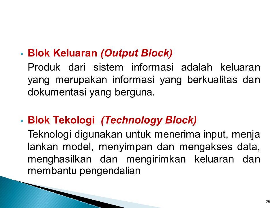 Blok Keluaran (Output Block)