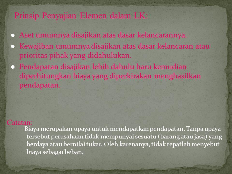 Prinsip Penyajian Elemen dalam LK: