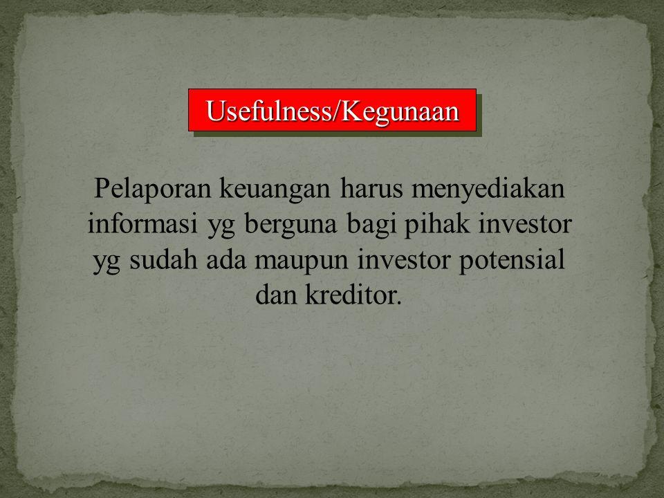 Usefulness/Kegunaan