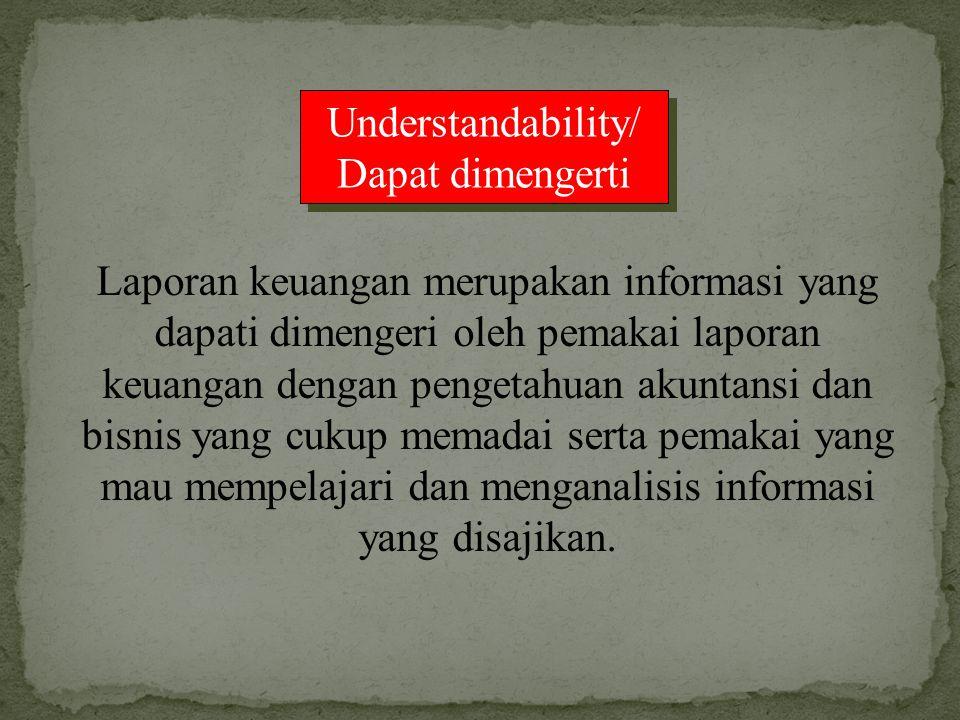 Understandability/ Dapat dimengerti