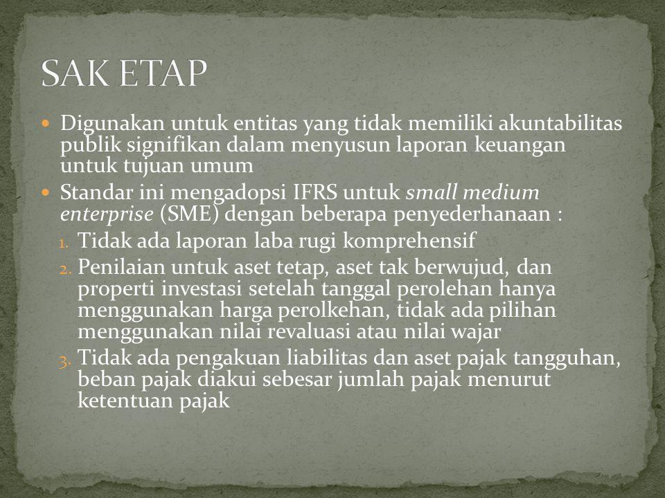 SAK ETAP Digunakan untuk entitas yang tidak memiliki akuntabilitas publik signifikan dalam menyusun laporan keuangan untuk tujuan umum.