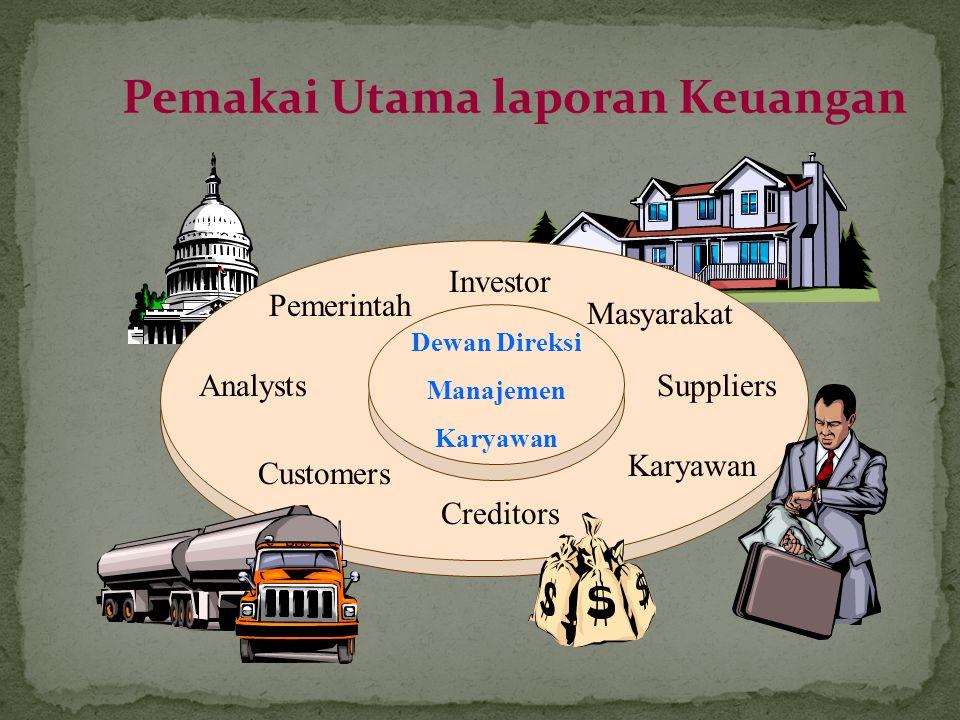 Pemakai Utama laporan Keuangan