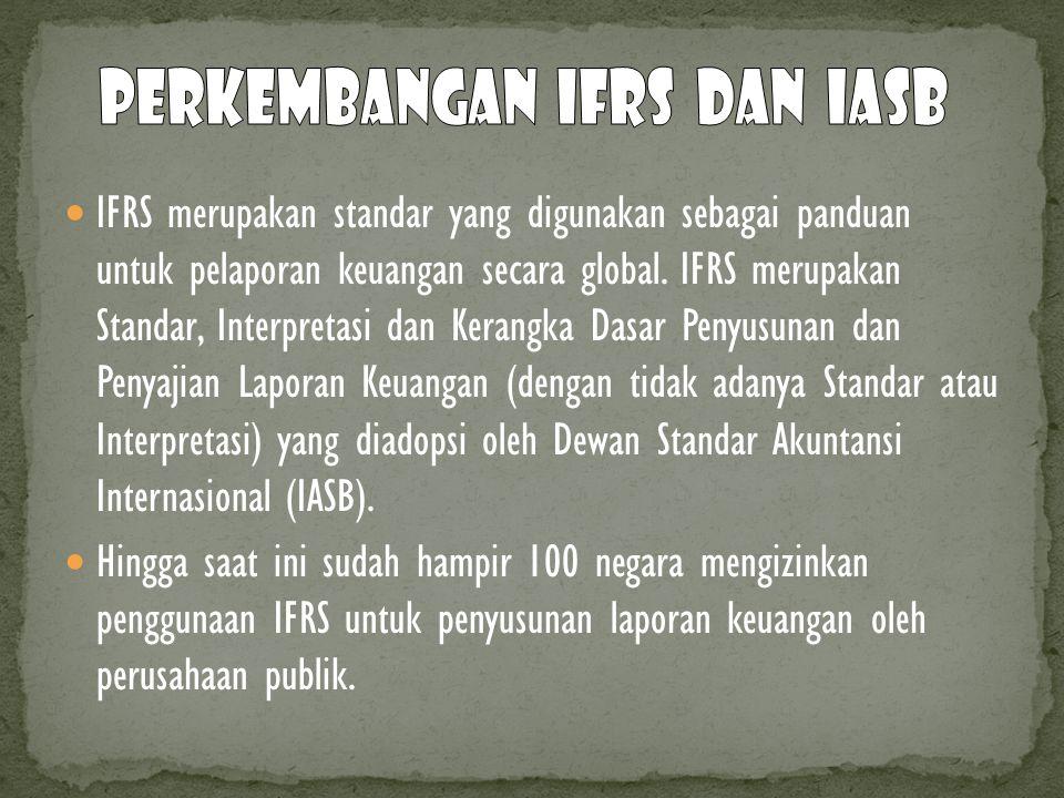 Perkembangan ifrs dan iasb