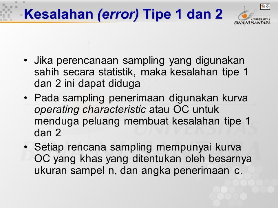 Kesalahan (error) Tipe 1 dan 2