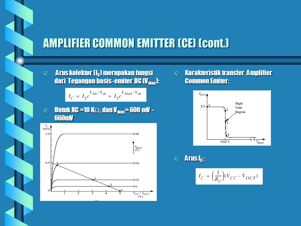 AMPLIFIER COMMON EMITTER (CE) (cont.)