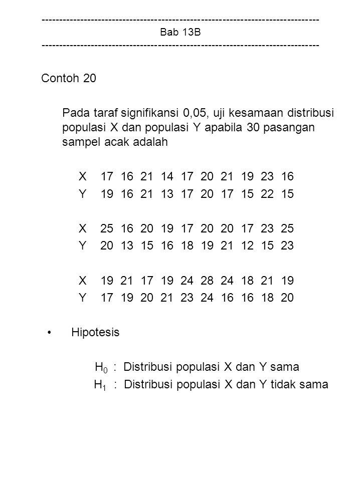 H0 : Distribusi populasi X dan Y sama