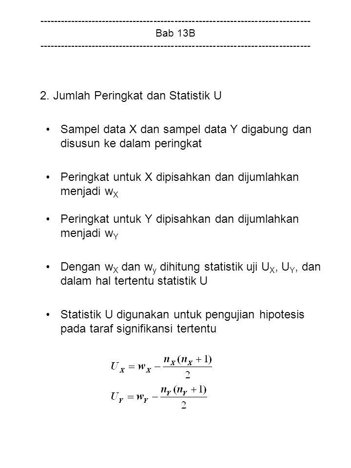 Peringkat untuk X dipisahkan dan dijumlahkan menjadi wX
