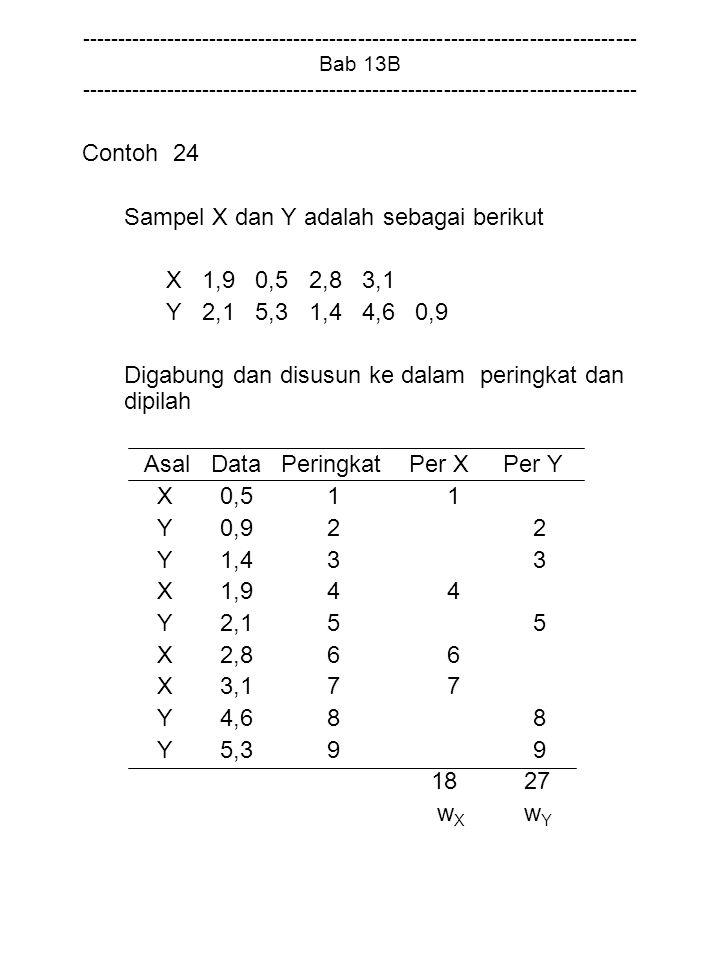 Sampel X dan Y adalah sebagai berikut X 1,9 0,5 2,8 3,1
