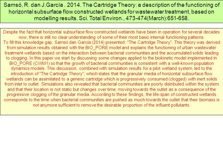Samsó, R. dan J.García . 2014. The Cartridge Theory: a description of the functioning of horizontal subsurface flow constructed wetlands for wastewater treatment, based on modelling results. Sci. Total Environ., 473-474(March):651-658.
