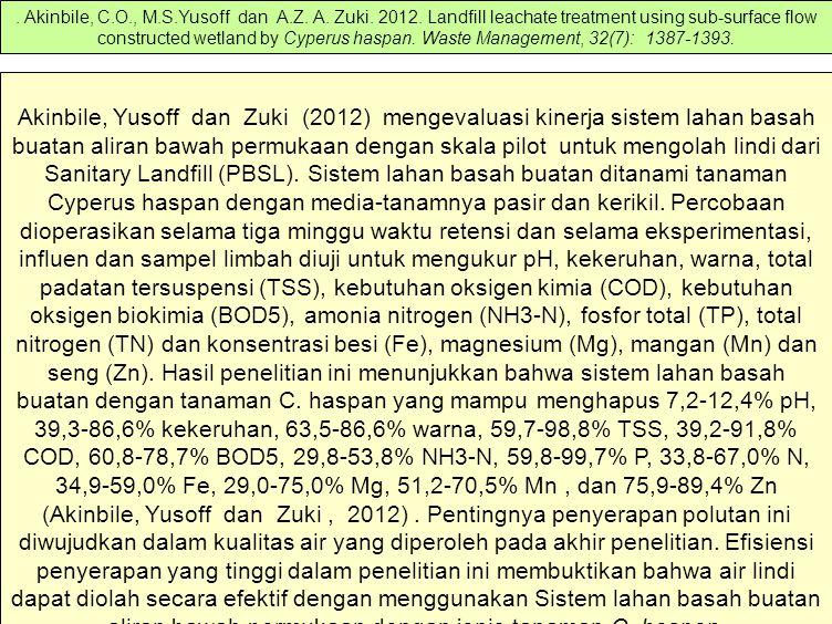 Akinbile, C. O. , M. S. Yusoff dan A. Z. A. Zuki. 2012