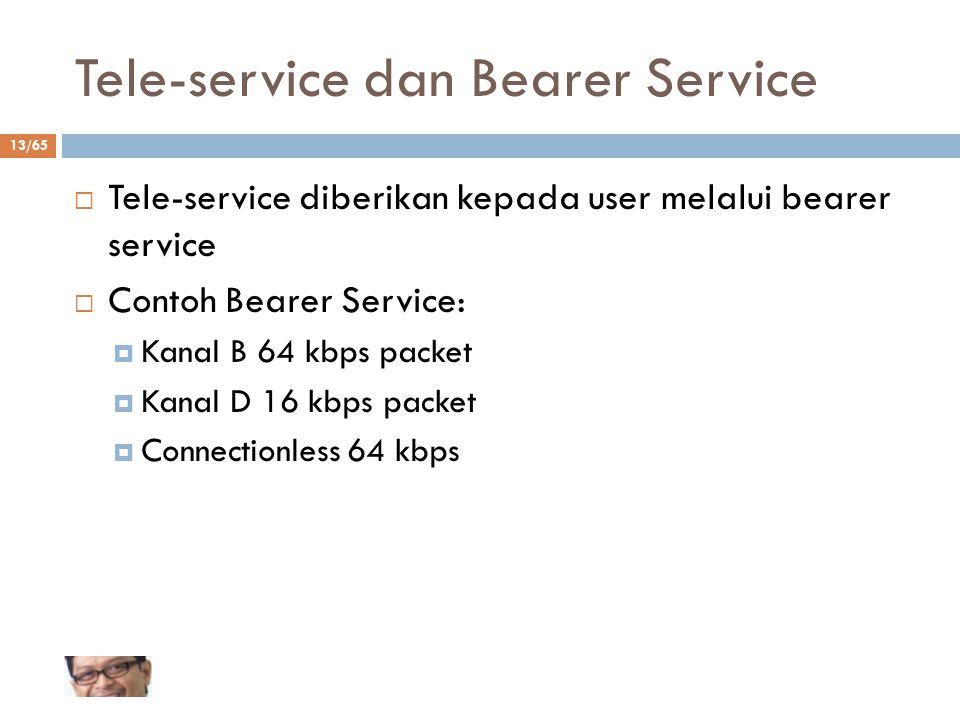 Tele-service dan Bearer Service