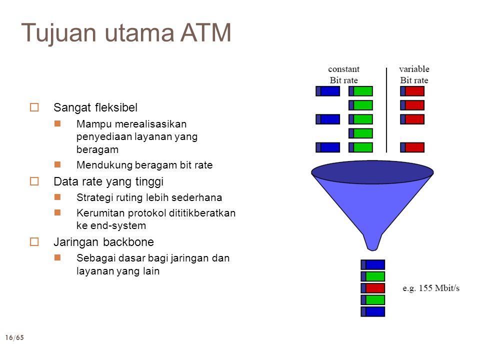 Tujuan utama ATM Sangat fleksibel Data rate yang tinggi