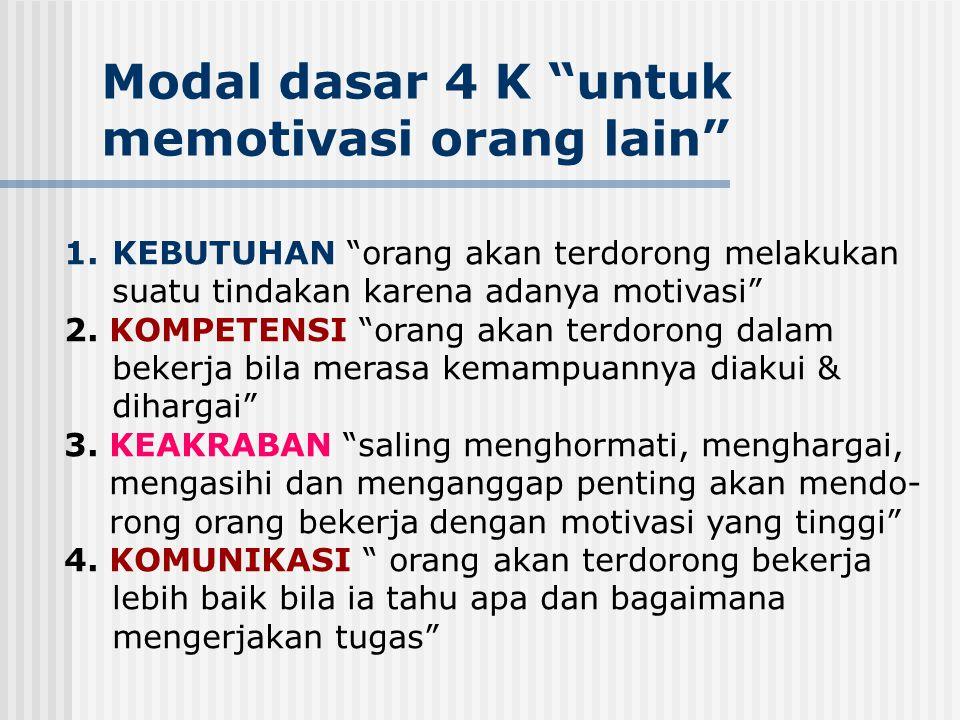Modal dasar 4 K untuk memotivasi orang lain