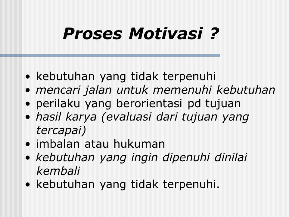 Proses Motivasi kebutuhan yang tidak terpenuhi