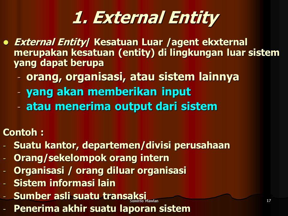1. External Entity orang, organisasi, atau sistem lainnya