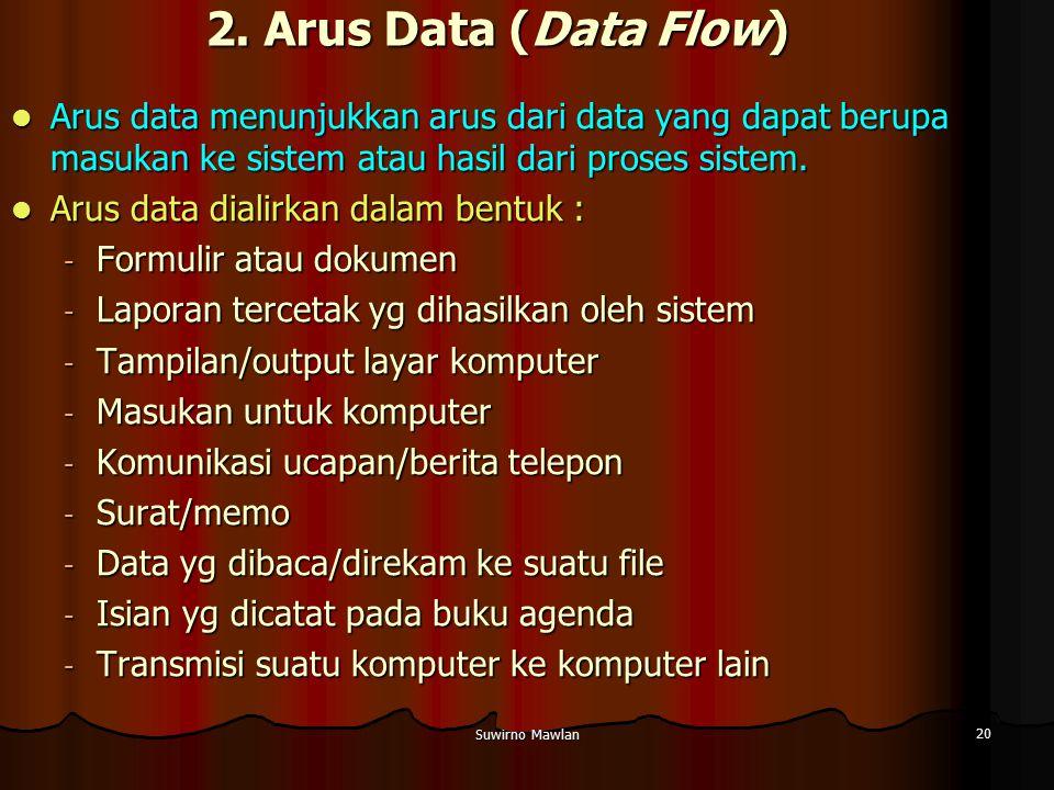 2. Arus Data (Data Flow) Arus data menunjukkan arus dari data yang dapat berupa masukan ke sistem atau hasil dari proses sistem.