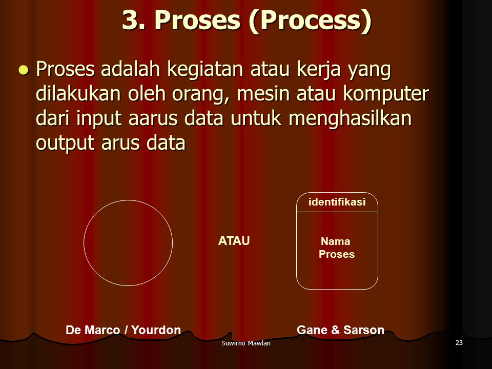 3. Proses (Process)