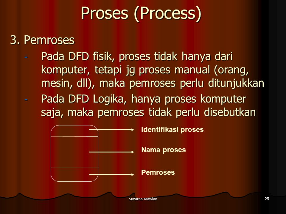 Proses (Process) 3. Pemroses