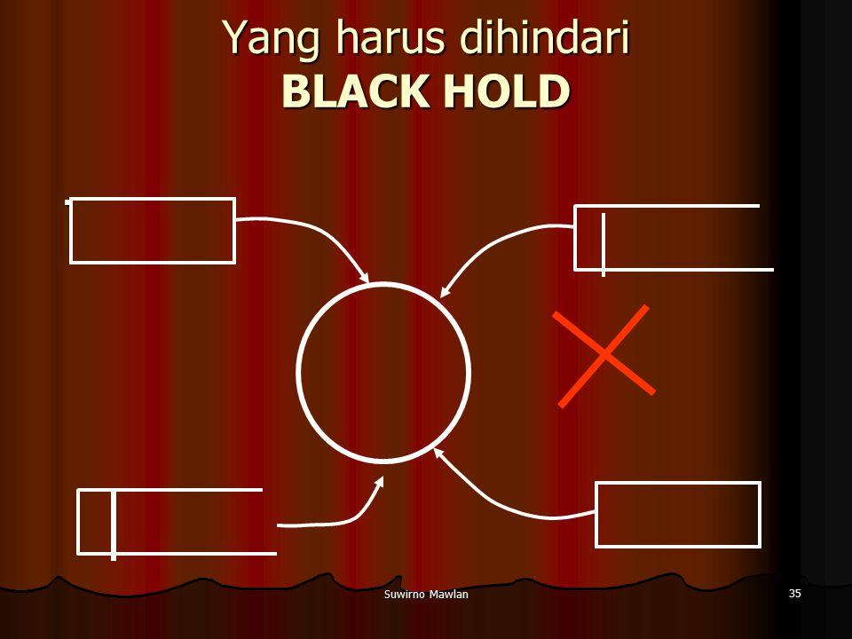 Yang harus dihindari BLACK HOLD