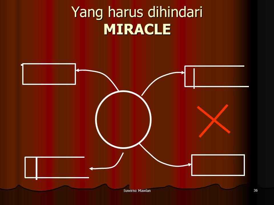 Yang harus dihindari MIRACLE