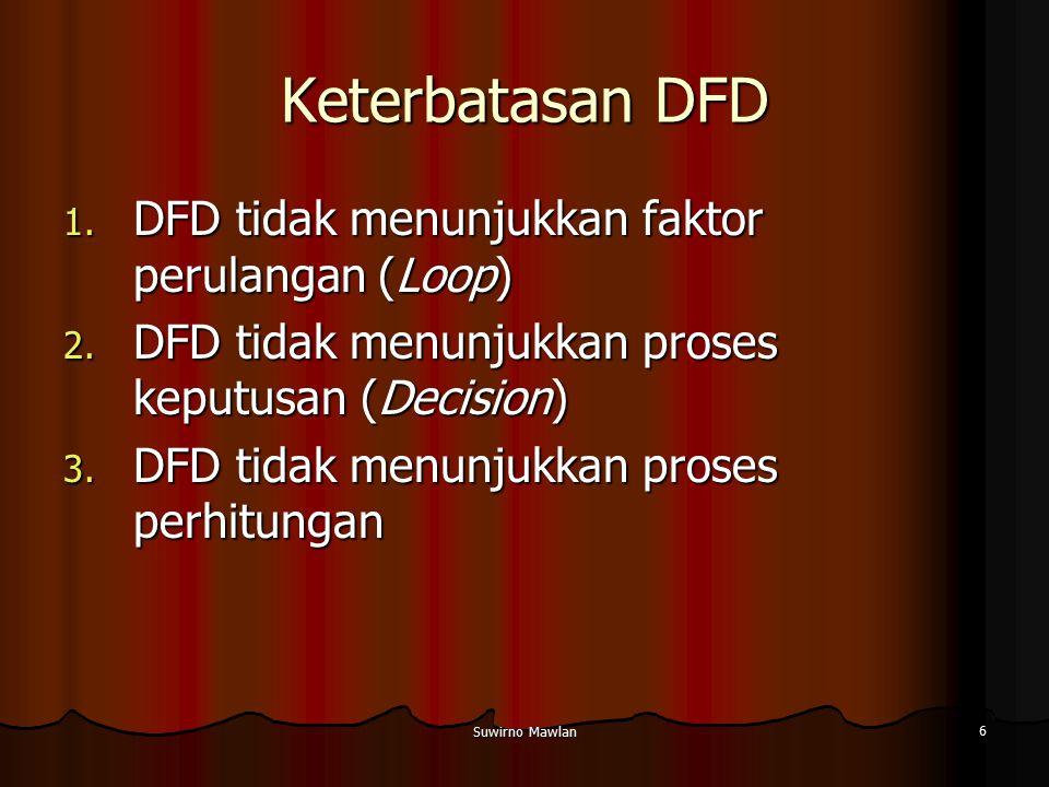 Keterbatasan DFD DFD tidak menunjukkan faktor perulangan (Loop)